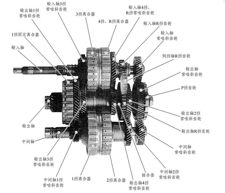 汽车底盘电控系统构造与检修 张毅 9787564343668睿智启图书