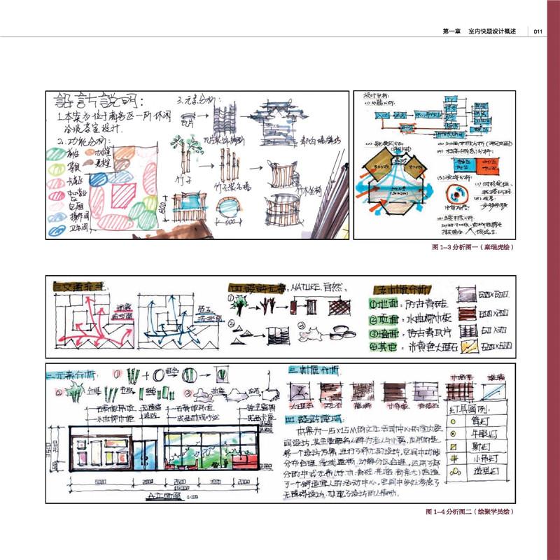 秦瑞虎,安阳工学院副教授,绘聚手绘室内快题方案导师,曾编著出版