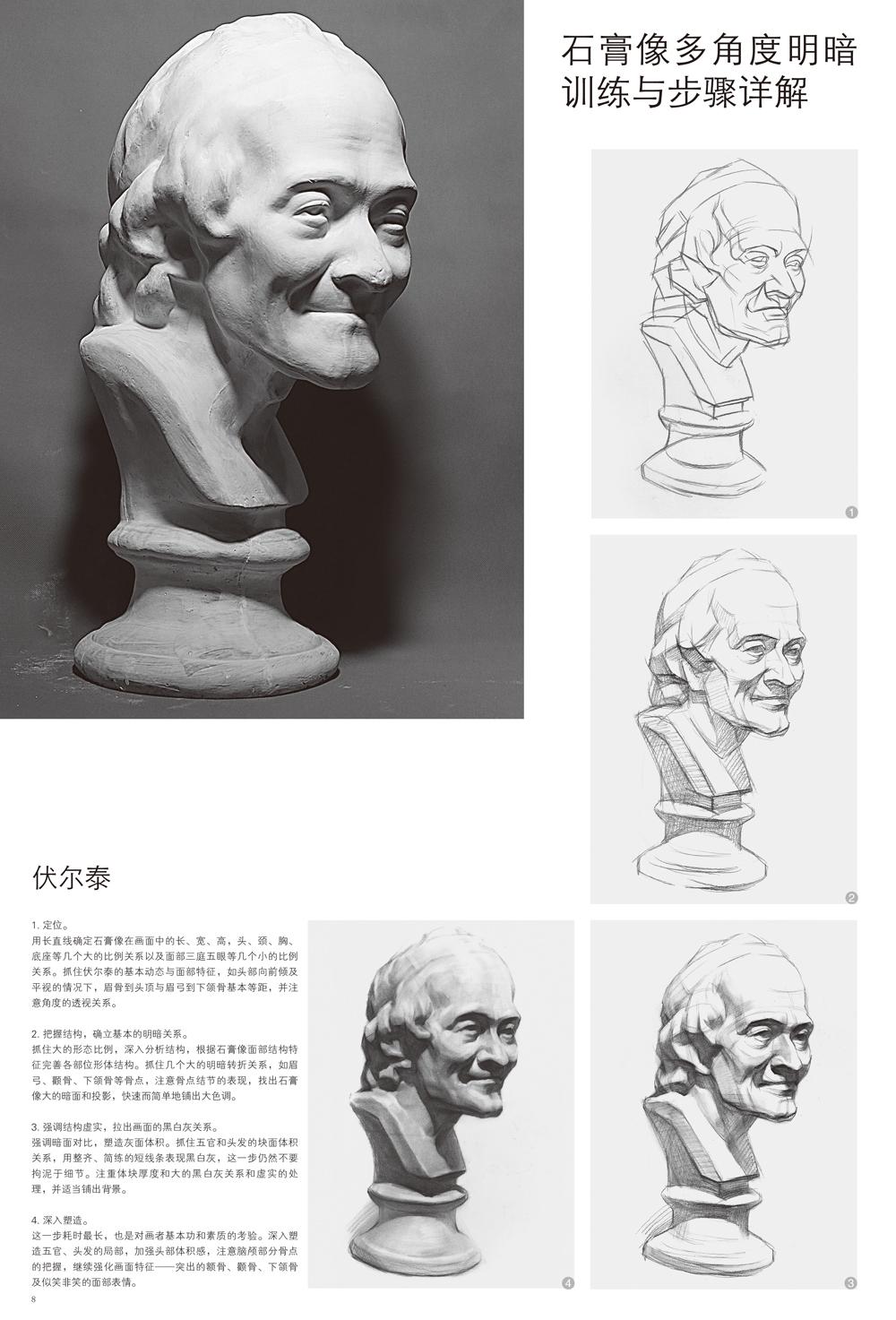 目  录 人物头部结构分析与训练 头骨 面部肌肉 石膏像多角度明暗